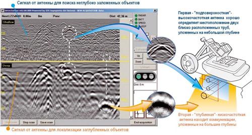 Detector Duo: пример работы базового программного обеспечения  для сбора данных