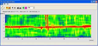 RIS K2 MF HI-MOD. Уникальная методика сбора продольных и поперечных профилей