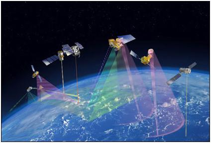 Прекращение работы наземных станций GPS